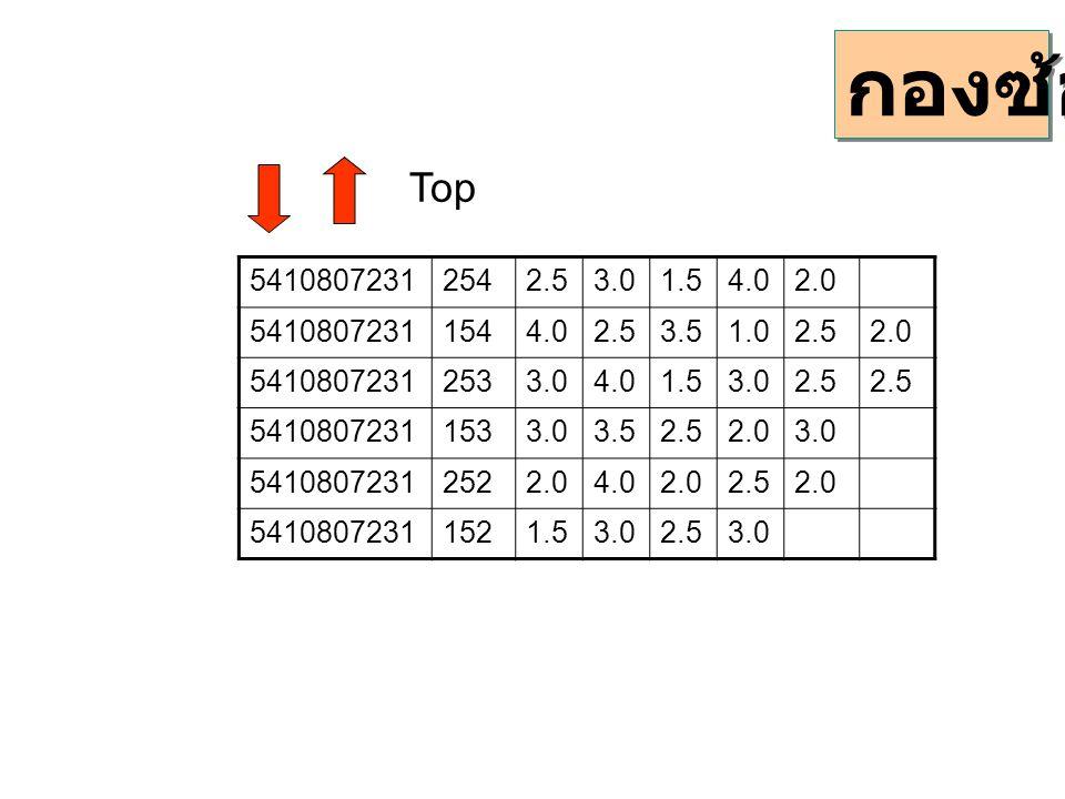 กองซ้อน Top 5410807231 254 2.5 3.0 1.5 4.0 2.0 154 3.5 1.0 253 153 252 152