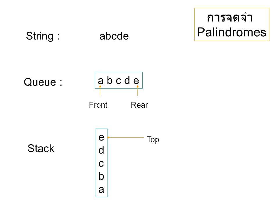 การจดจำ Palindromes String : abcde a b c d e Queue : e d Stack c b a