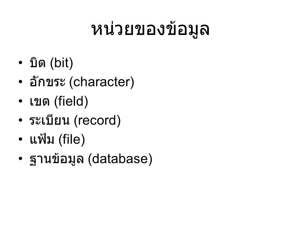 หน่วยของข้อมูล บิต (bit) อักขระ (character) เขต (field)