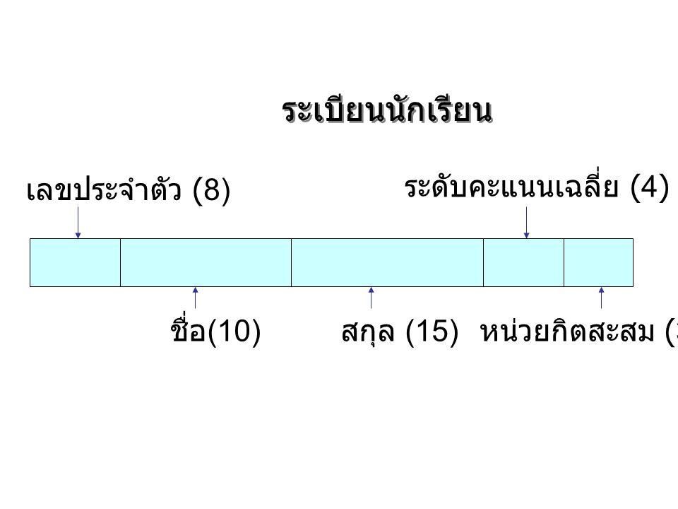 ระเบียนนักเรียน เลขประจำตัว (8) ระดับคะแนนเฉลี่ย (4) ชื่อ(10)