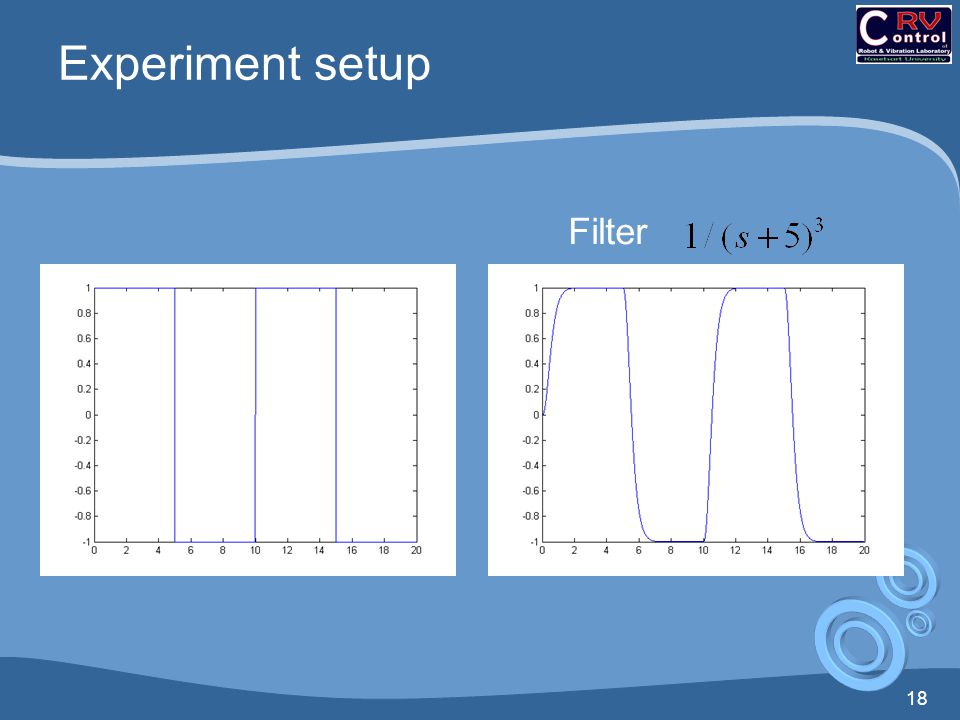 Experiment setup Filter