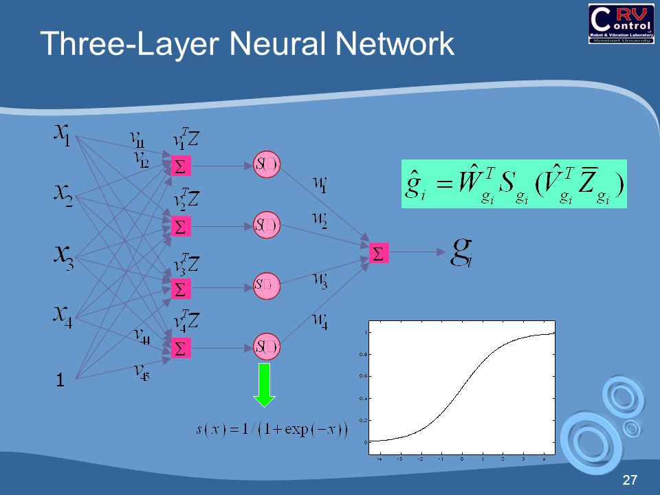 Three-Layer Neural Network
