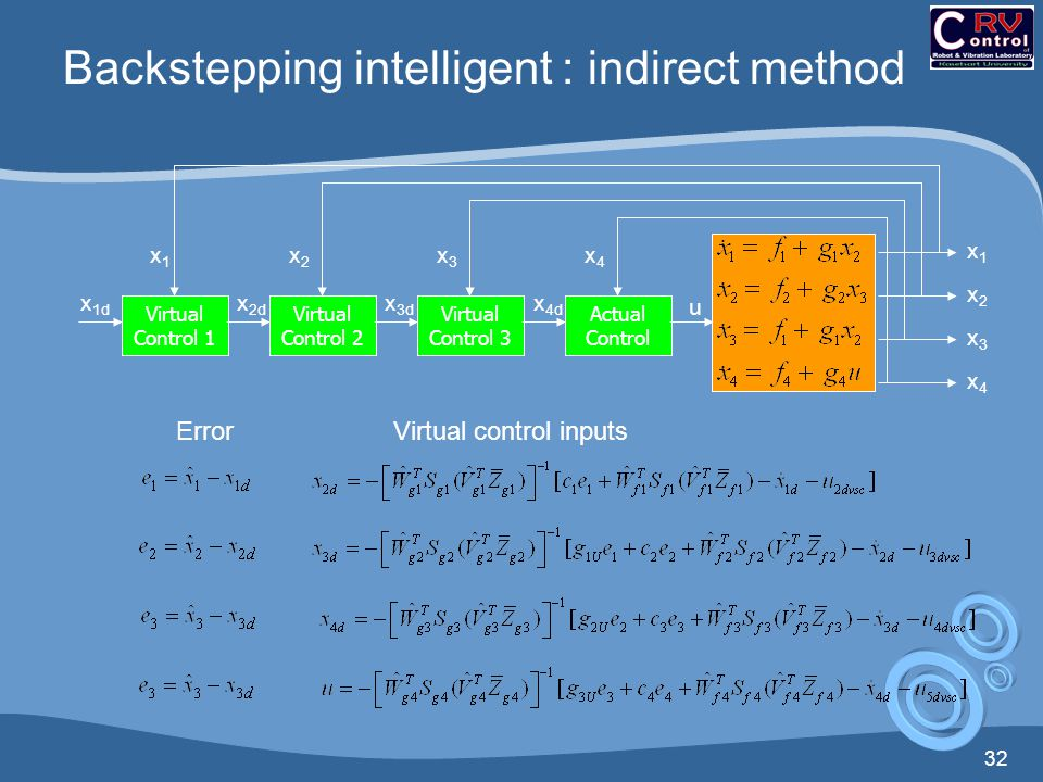 Backstepping intelligent : indirect method