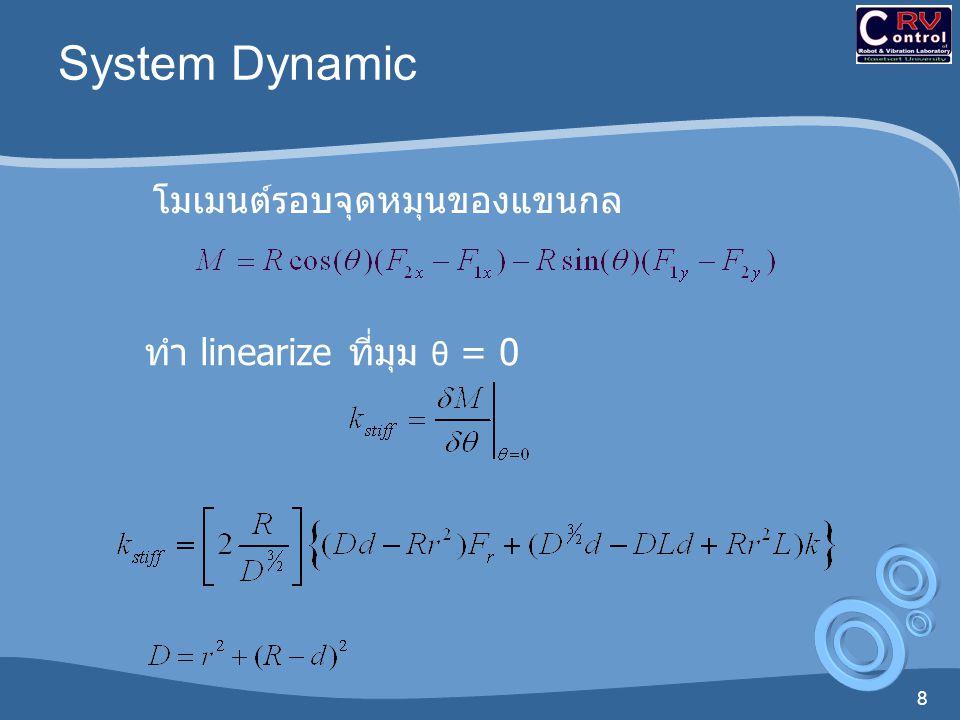 System Dynamic โมเมนต์รอบจุดหมุนของแขนกล ทำ linearize ที่มุม θ = 0