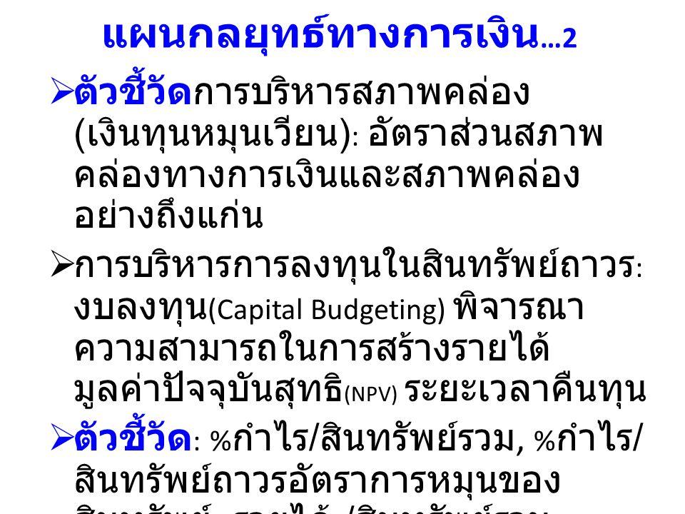 แผนกลยุทธ์ทางการเงิน…2