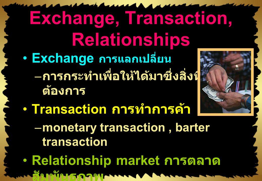 Exchange, Transaction, Relationships