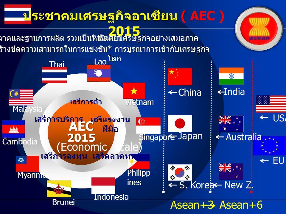ประชาคมเศรษฐกิจอาเซียน ( AEC ) 2015