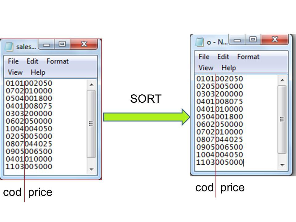 SORT cod price cod price