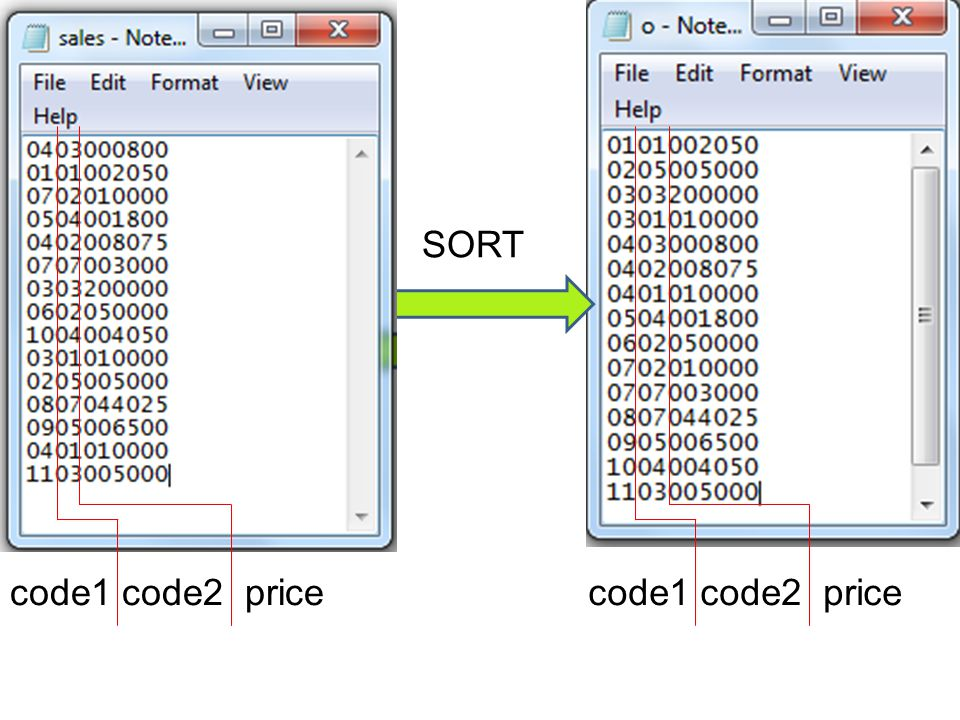 SORT code1 code2 price code1 code2 price