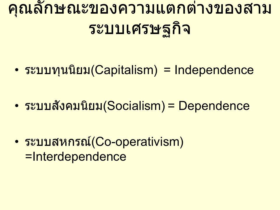 คุณลักษณะของความแตกต่างของสามระบบเศรษฐกิจ