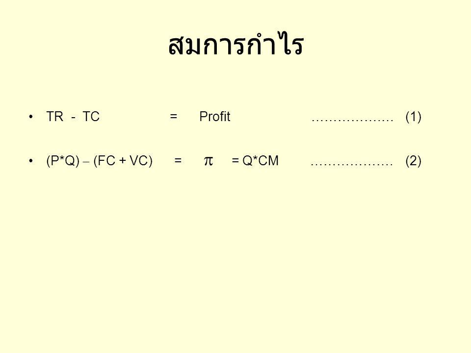 สมการกำไร TR - TC = Profit …………….… (1)