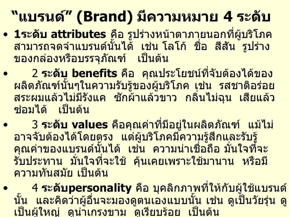 แบรนด์ (Brand) มีความหมาย 4 ระดับ