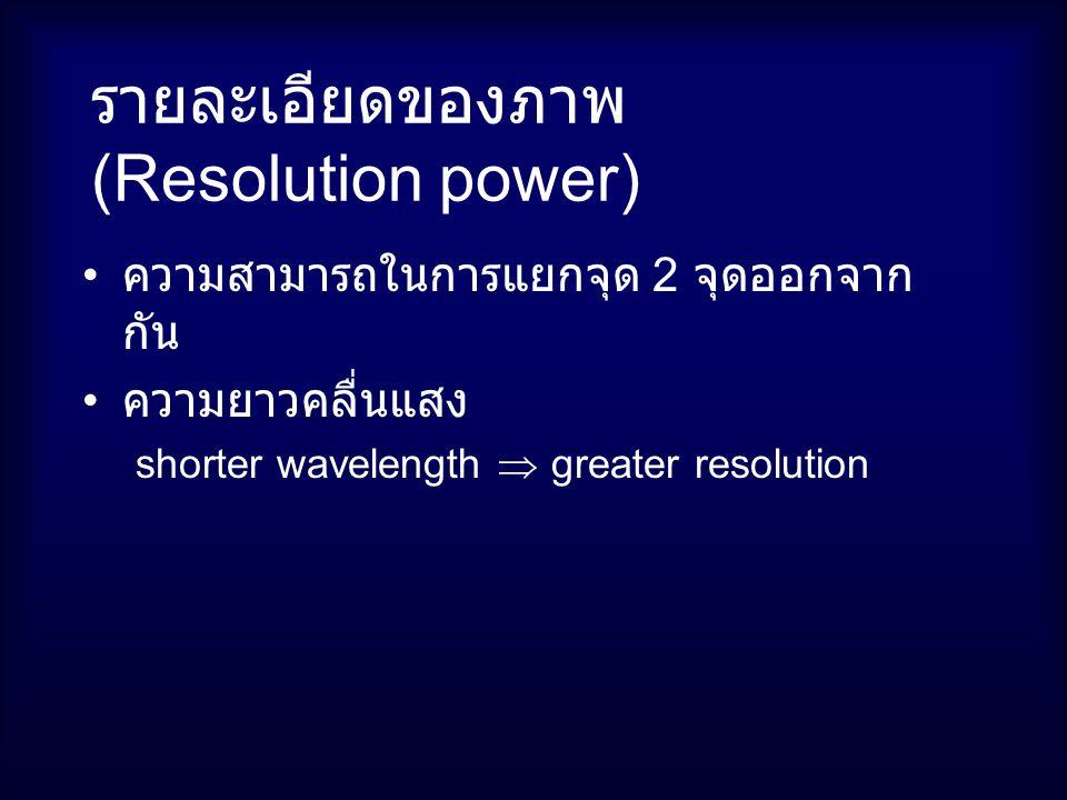 รายละเอียดของภาพ (Resolution power)