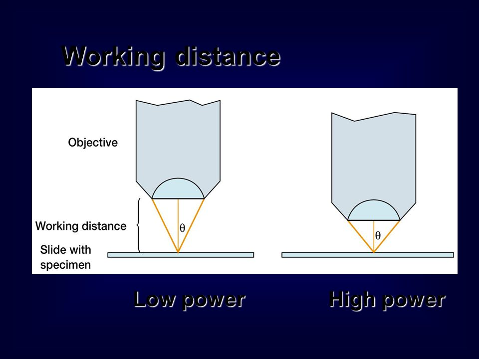 Working distance Low power High power