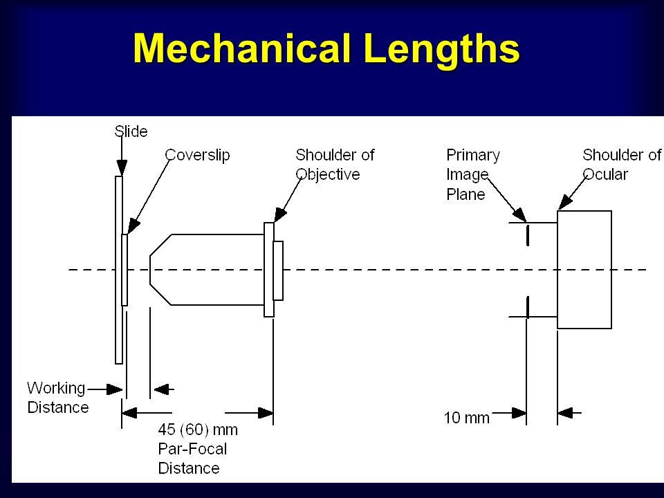 Mechanical Lengths