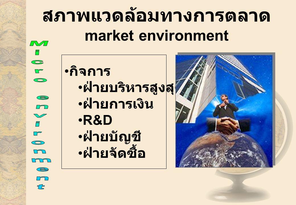 สภาพแวดล้อมทางการตลาด market environment
