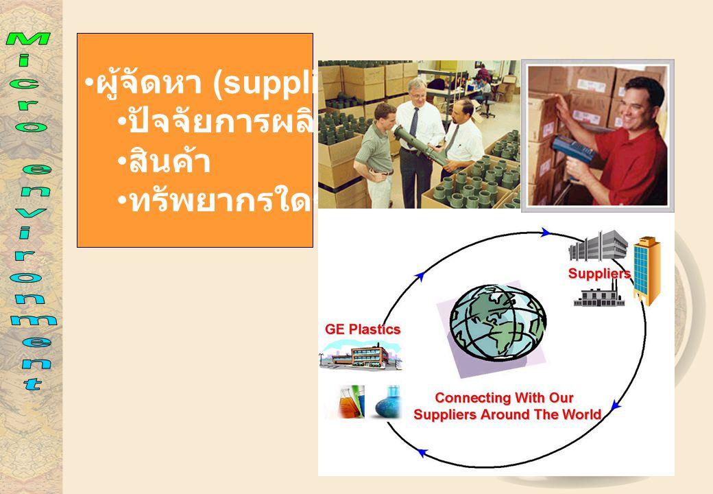 Micro environment ผู้จัดหา (suppliers) ปัจจัยการผลิต สินค้า