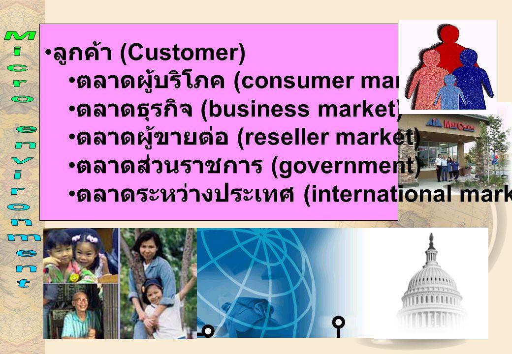Micro environment ลูกค้า (Customer) ตลาดผู้บริโภค (consumer market)