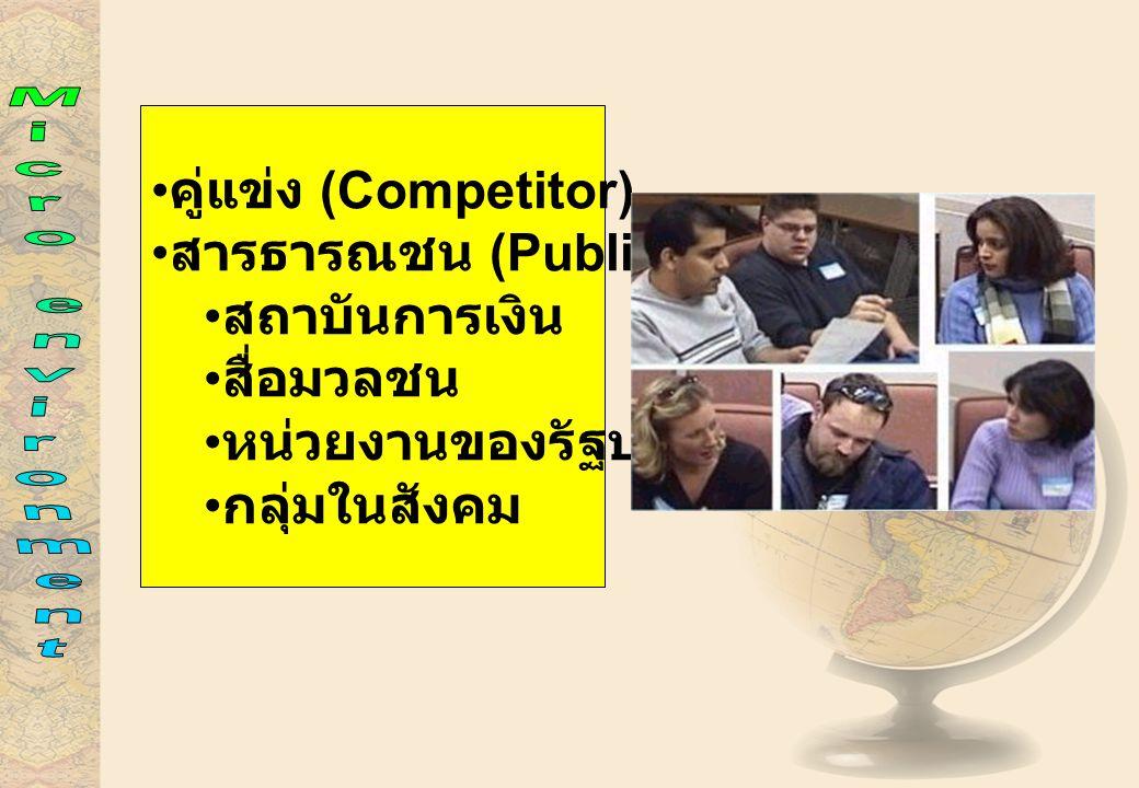 Micro environment คู่แข่ง (Competitor) สารธารณชน (Publics)