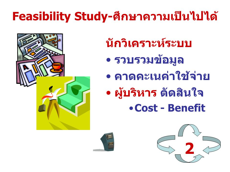 Feasibility Study-ศึกษาความเป็นไปได้