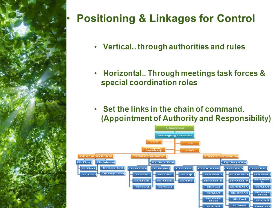 Positioning & Linkages for Control