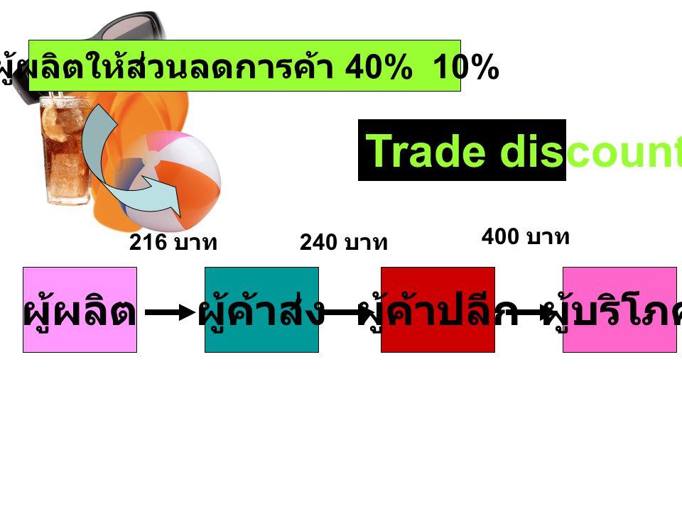 ผู้ผลิตให้ส่วนลดการค้า 40% 10%