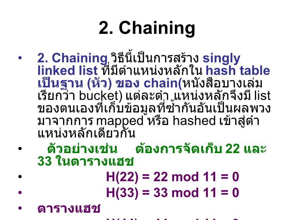 2. Chaining