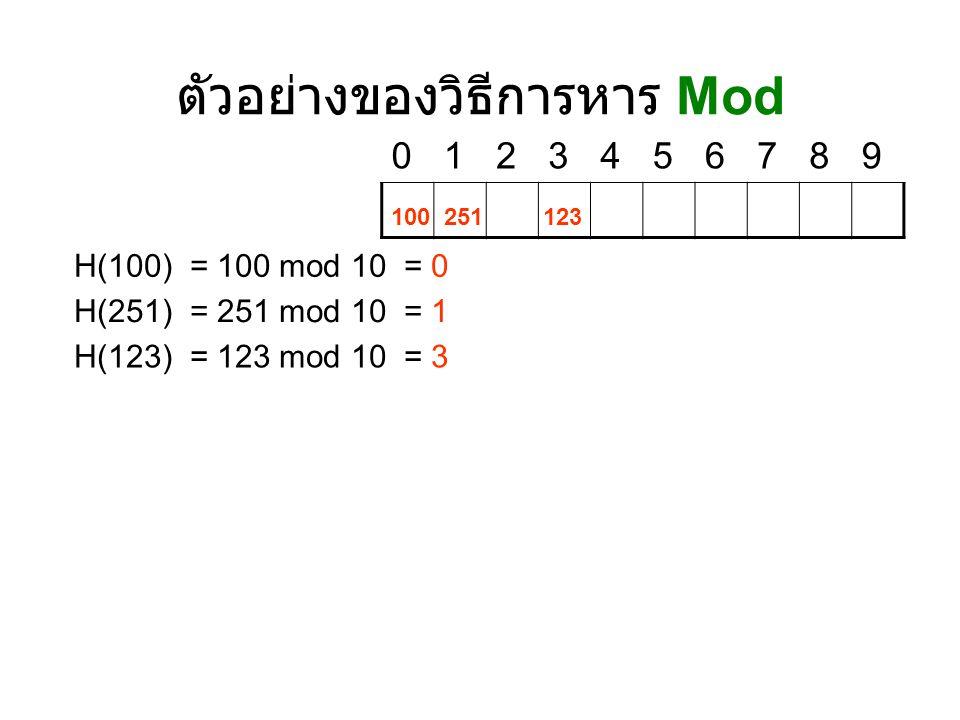 ตัวอย่างของวิธีการหาร Mod