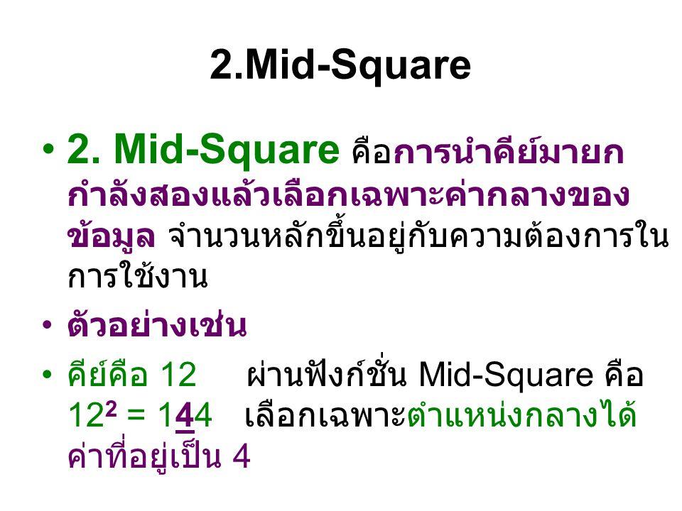 2.Mid-Square 2. Mid-Square คือการนำคีย์มายกกำลังสองแล้วเลือกเฉพาะค่ากลางของข้อมูล จำนวนหลักขึ้นอยู่กับความต้องการในการใช้งาน.