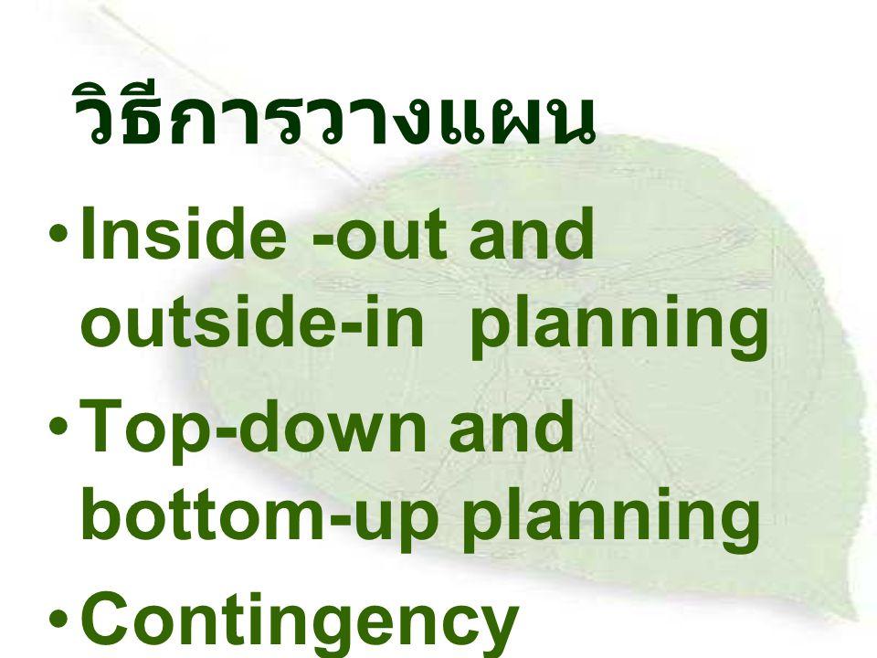 วิธีการวางแผน Inside -out and outside-in planning