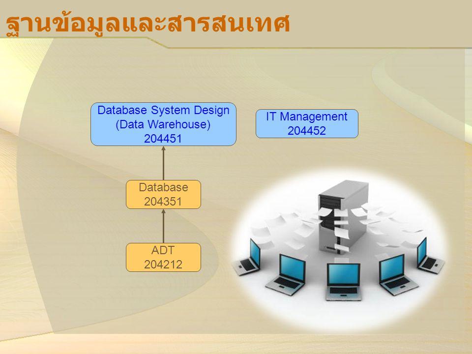 ฐานข้อมูลและสารสนเทศ