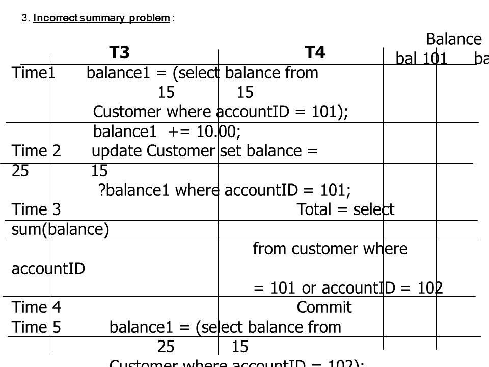 3. Incorrect summary problem :