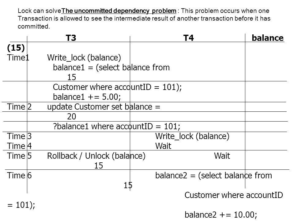 Time1 Write_lock (balance) balance1 = (select balance from 15