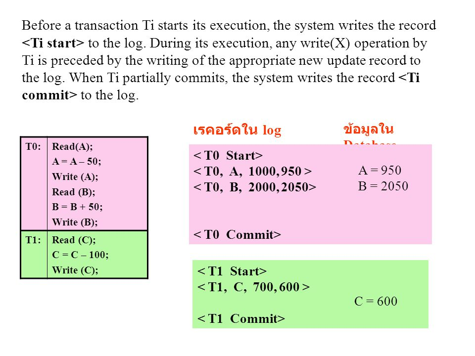 Before a transaction Ti starts its execution, the system writes the record <Ti start> to the log. During its execution, any write(X) operation by Ti is preceded by the writing of the appropriate new update record to the log. When Ti partially commits, the system writes the record <Ti commit> to the log.
