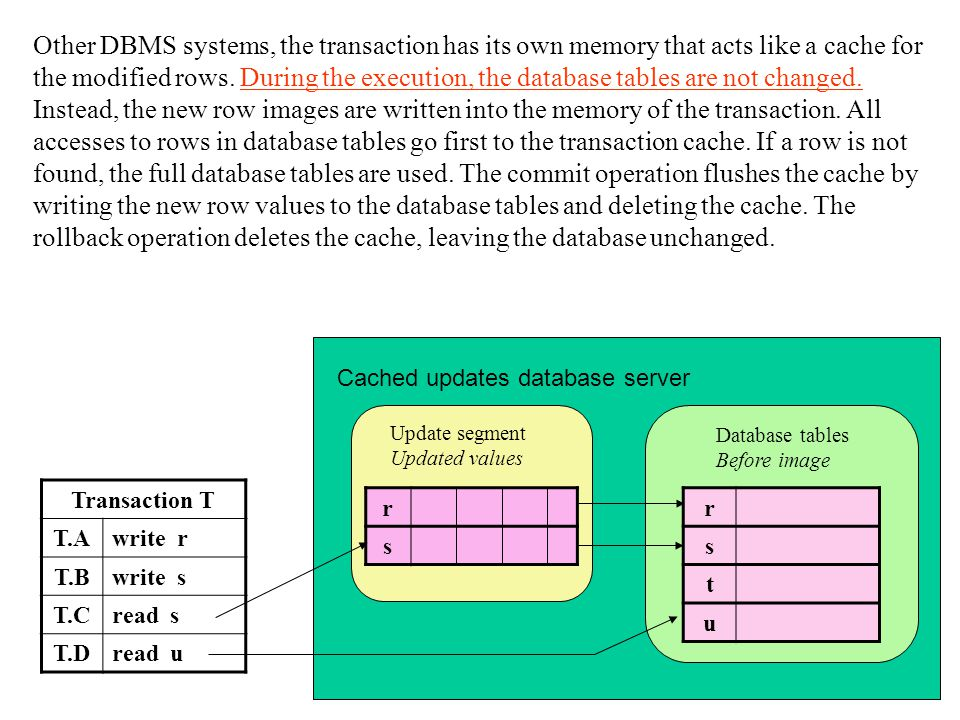 Other DBMS systems, the transaction has its own memory that acts like a cache for the modified rows. During the execution, the database tables are not changed. Instead, the new row images are written into the memory of the transaction. All accesses to rows in database tables go first to the transaction cache. If a row is not found, the full database tables are used. The commit operation flushes the cache by writing the new row values to the database tables and deleting the cache. The rollback operation deletes the cache, leaving the database unchanged.