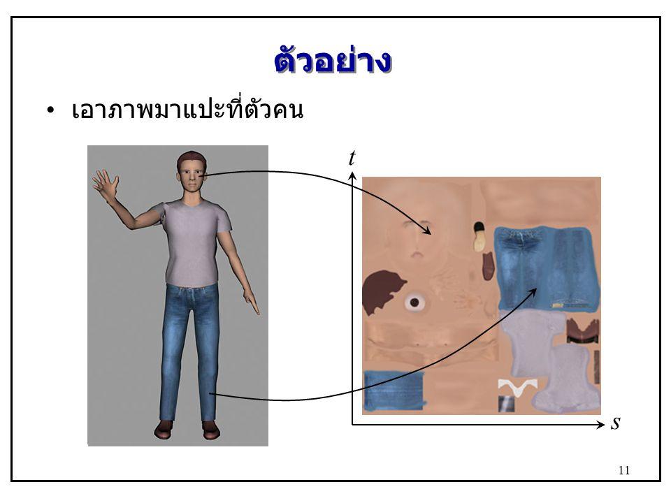 ตัวอย่าง เอาภาพมาแปะที่ตัวคน s t