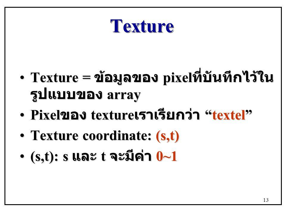 Texture Texture = ข้อมูลของ pixelที่บันทึกไว้ในรูปแบบของ array