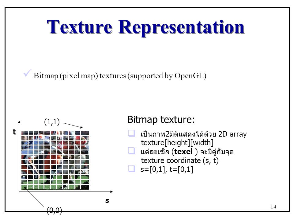 Texture Representation