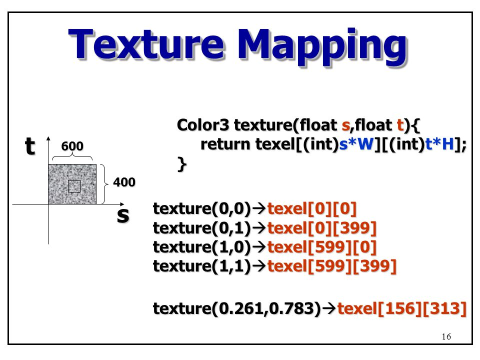 Texture Mapping t s Color3 texture(float s,float t){