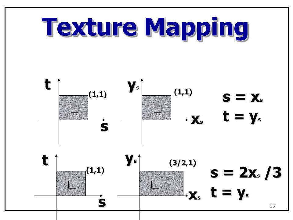 Texture Mapping s t ys s = xs t = ys xs s t ys xs s = 2xs /3 t = ys