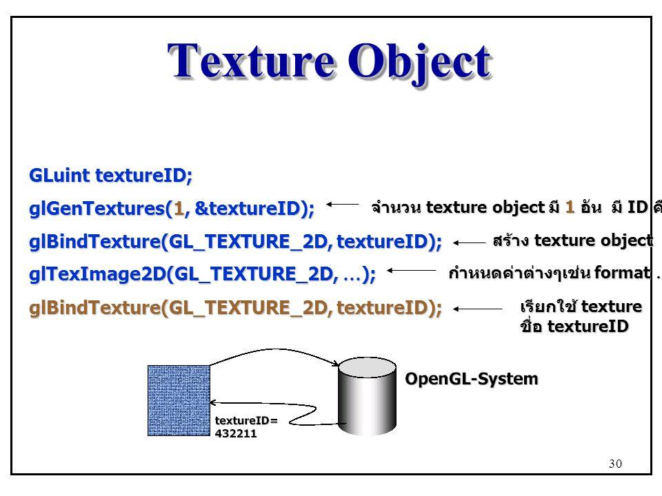 Texture Object GLuint textureID; glGenTextures(1, &textureID);