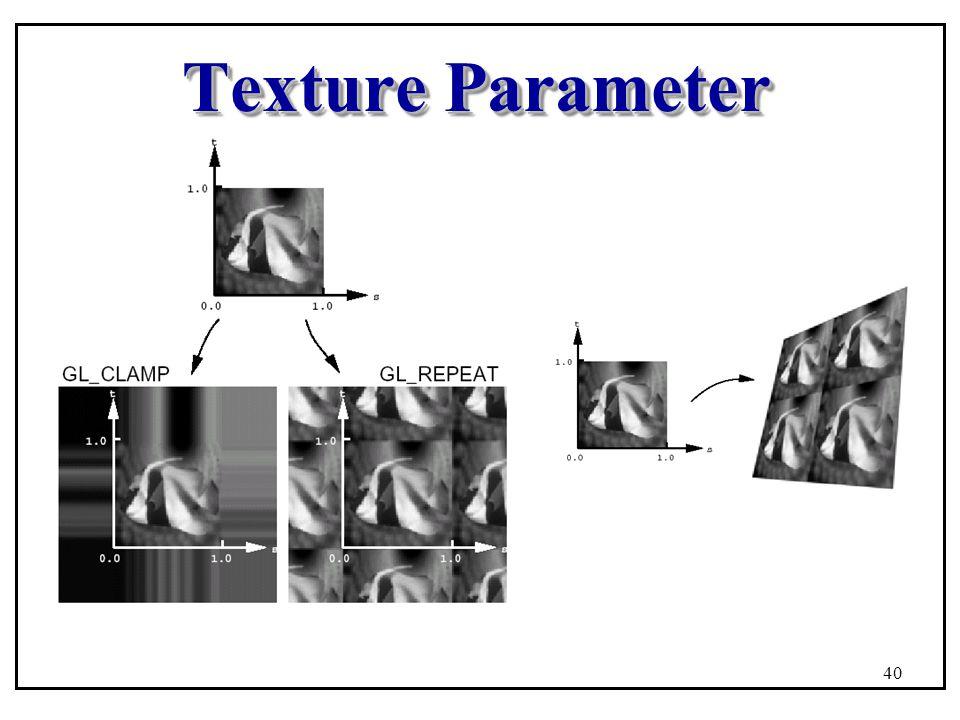 Texture Parameter