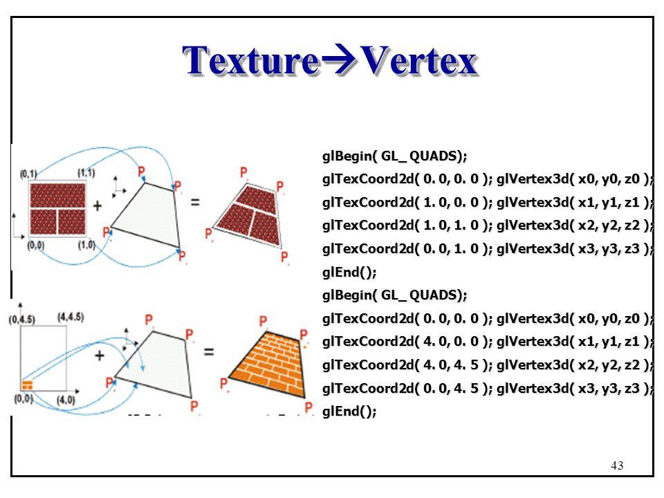 TextureVertex glBegin( GL_ QUADS);