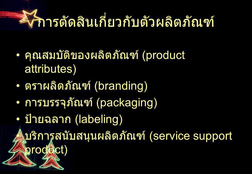 การตัดสินเกี่ยวกับตัวผลิตภัณฑ์