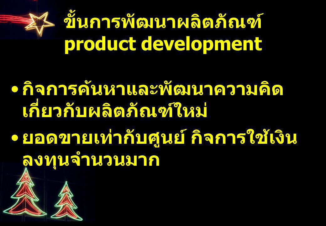 ขั้นการพัฒนาผลิตภัณฑ์ product development
