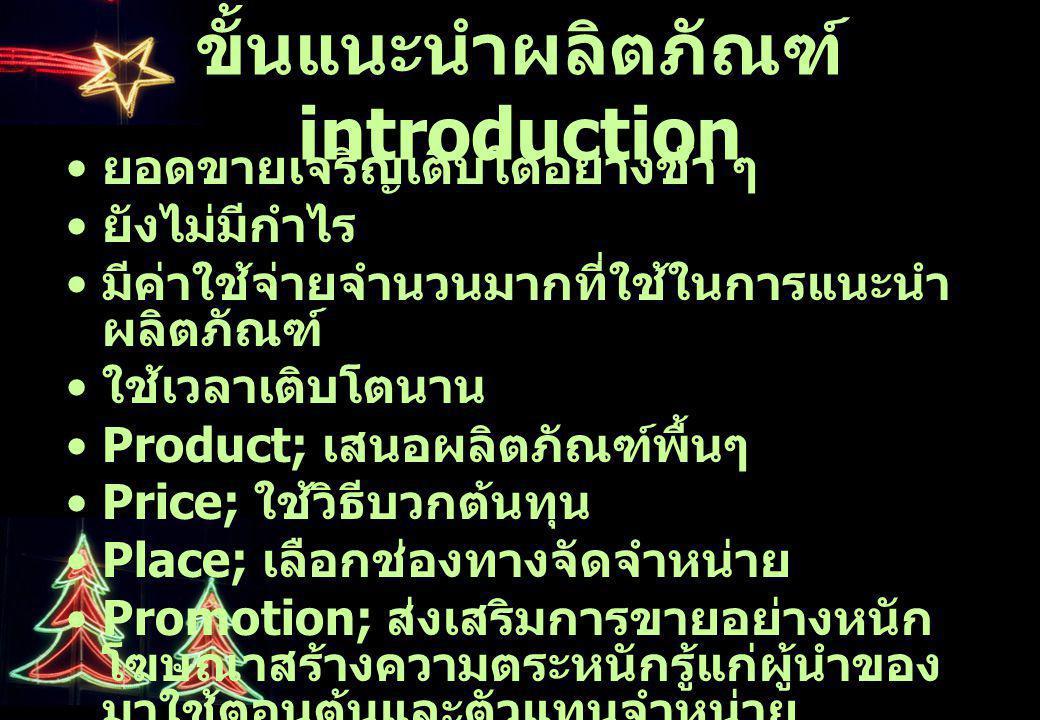 ขั้นแนะนำผลิตภัณฑ์ introduction