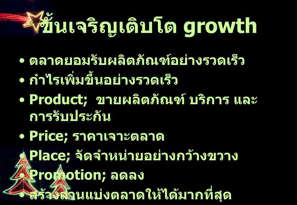 ขั้นเจริญเติบโต growth