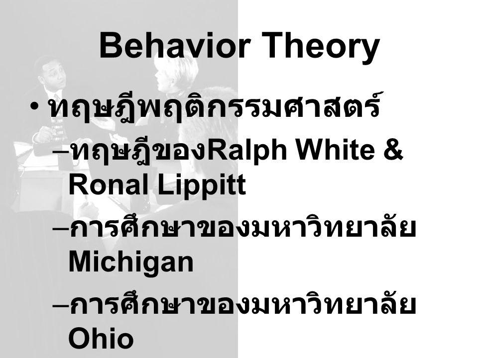 Behavior Theory ทฤษฎีพฤติกรรมศาสตร์