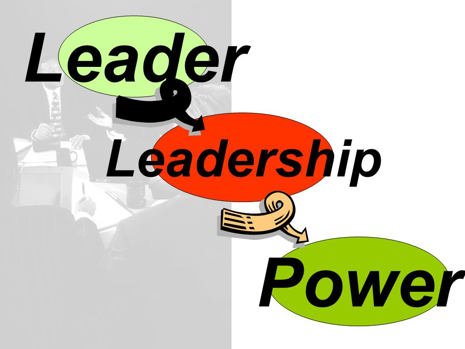 Leader Leadership Power