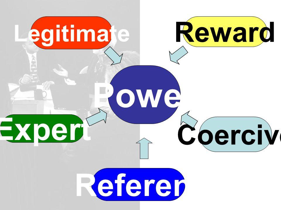 Legitimate Reward Power Expert Coercive Referent